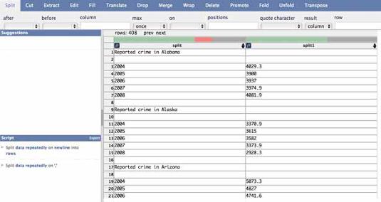 Data Wrangler